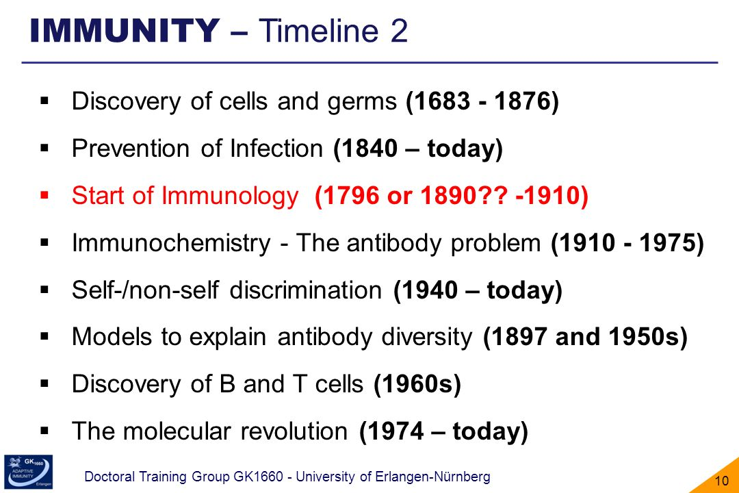 IMMUNITY – Timeline 2 Discovery of cells and germs (1683 - 1876)