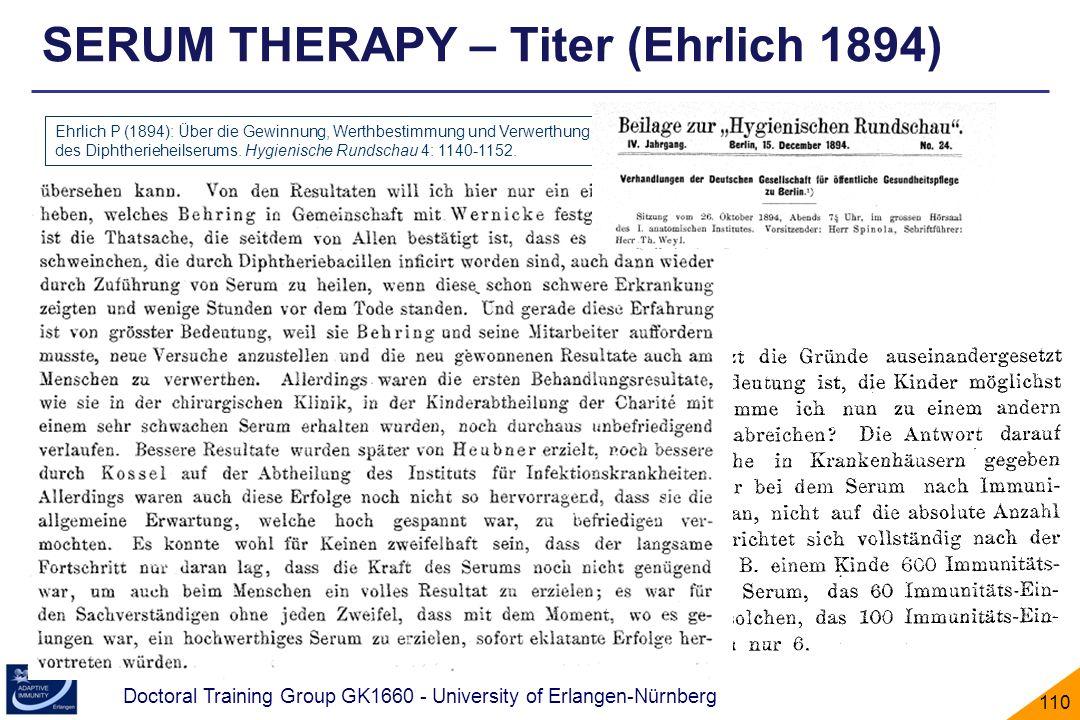 SERUM THERAPY – Titer (Ehrlich 1894)