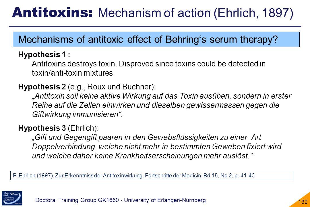 Antitoxins: Mechanism of action (Ehrlich, 1897)