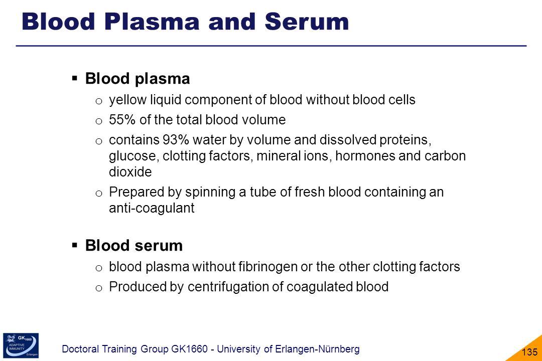 Blood Plasma and Serum Blood plasma Blood serum