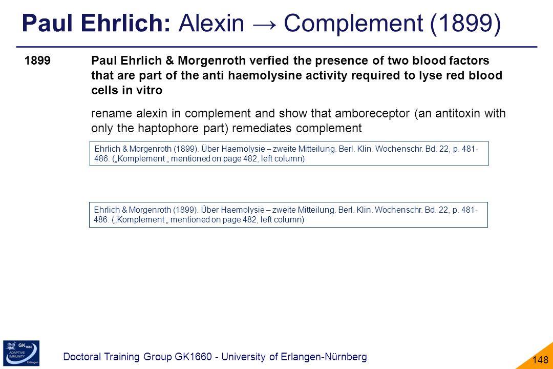 Paul Ehrlich: Alexin → Complement (1899)