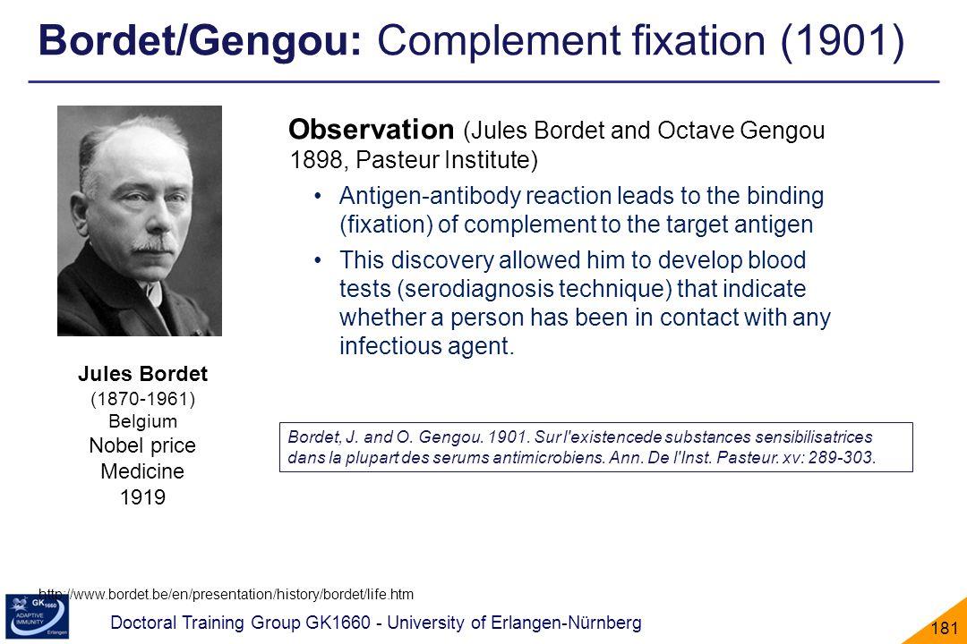 Bordet/Gengou: Complement fixation (1901)