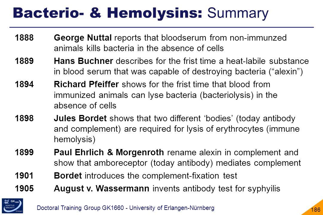 Bacterio- & Hemolysins: Summary