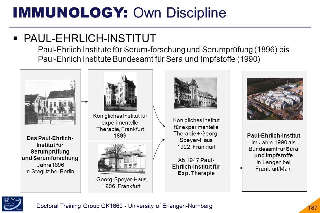 IMMUNOLOGY: Own Discipline