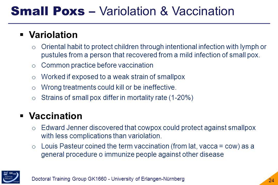 Small Poxs – Variolation & Vaccination
