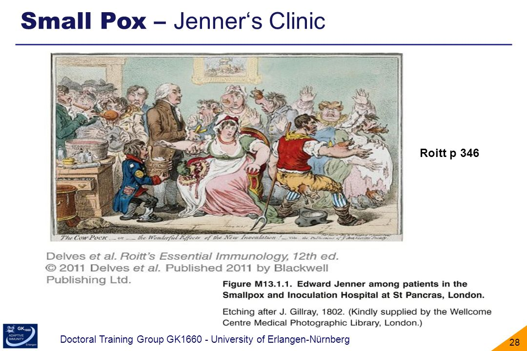 Small Pox – Jenner's Clinic