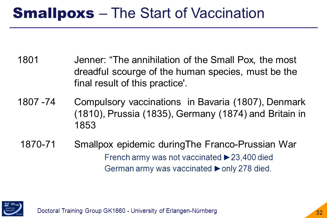 Smallpoxs – The Start of Vaccination