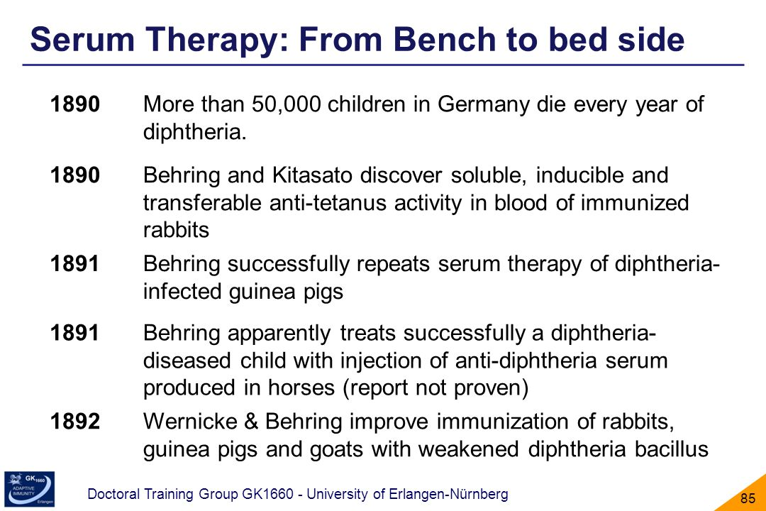 Serum Therapy: From Bench to bed side