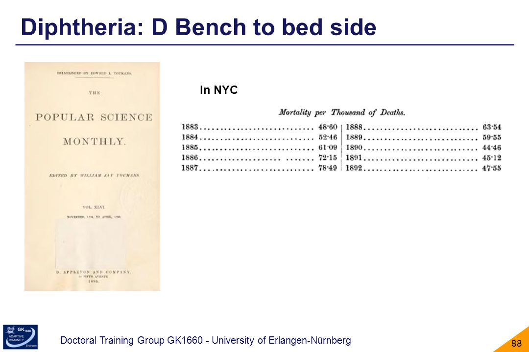 Diphtheria: D Bench to bed side