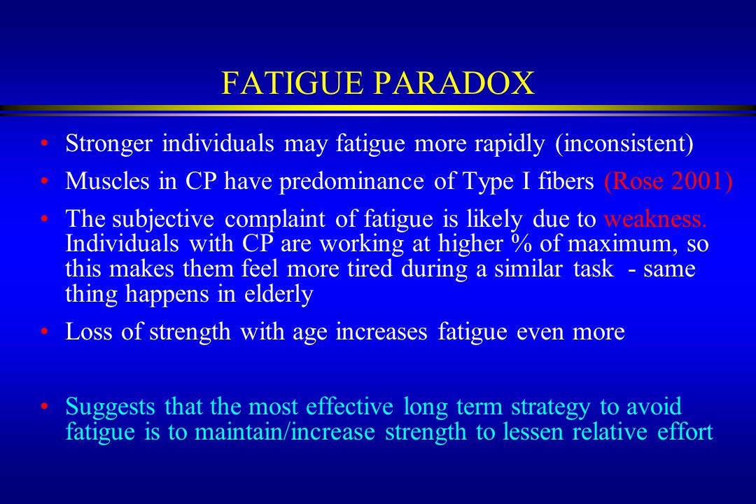 FATIGUE PARADOX 3/22/2017. Stronger individuals may fatigue more rapidly (inconsistent)