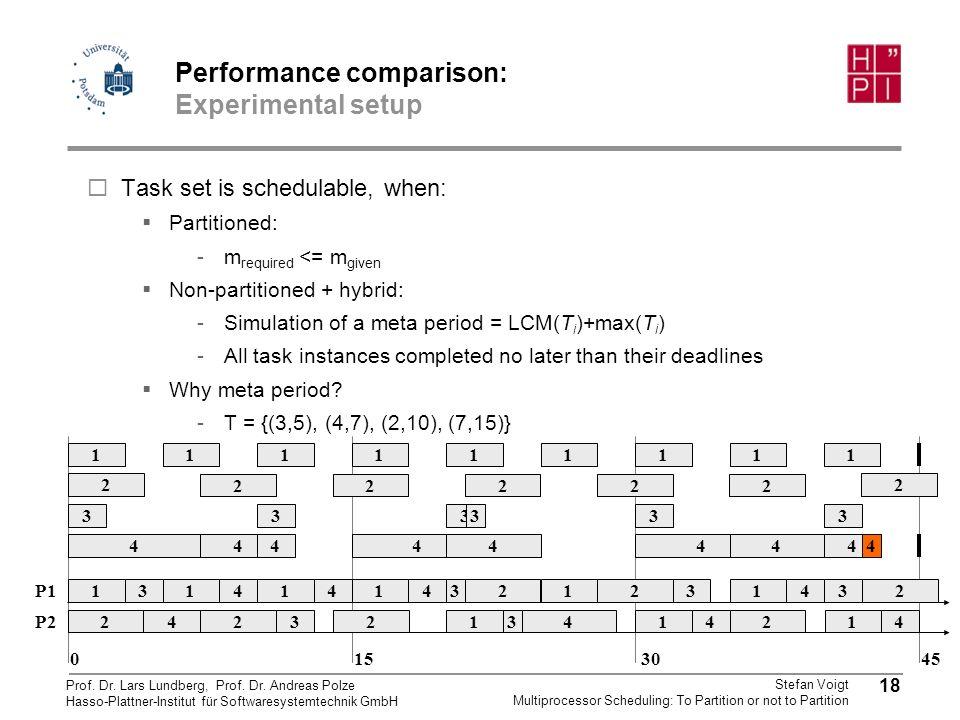 Performance comparison: Experimental setup