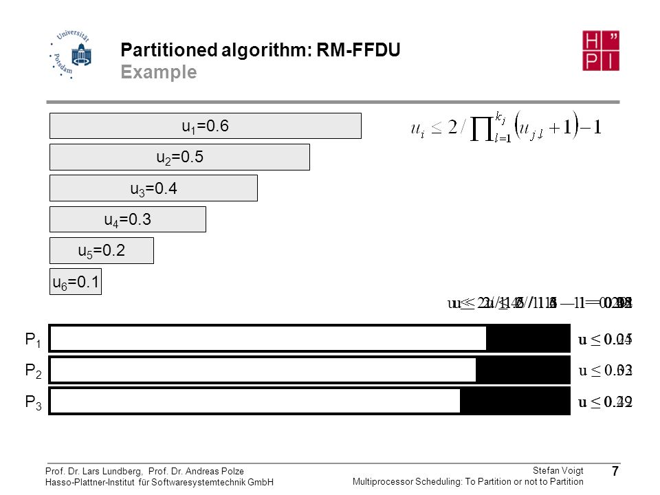 Partitioned algorithm: RM-FFDU Example