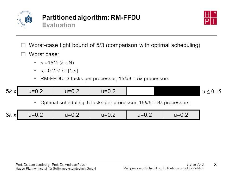Partitioned algorithm: RM-FFDU Evaluation