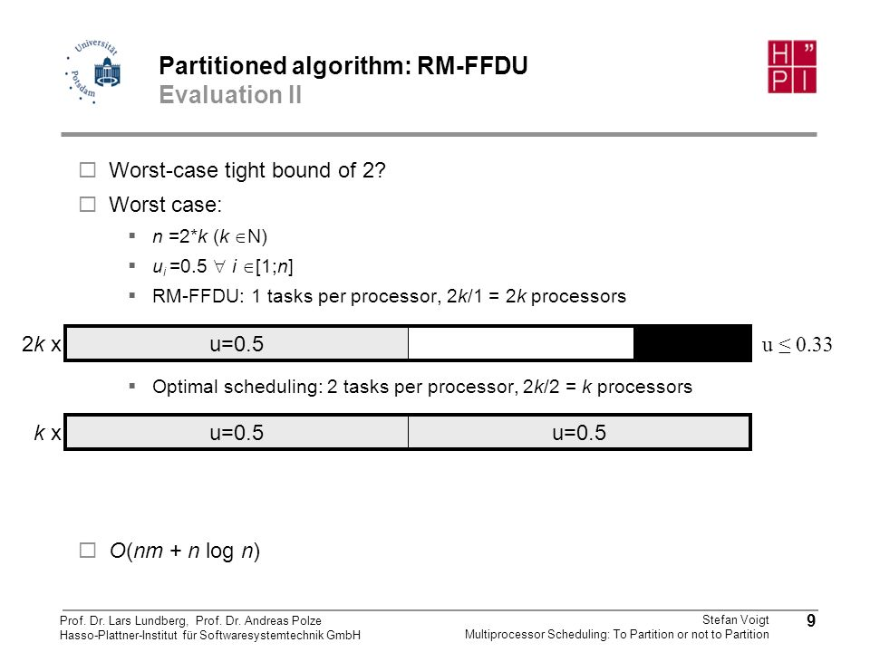Partitioned algorithm: RM-FFDU Evaluation II
