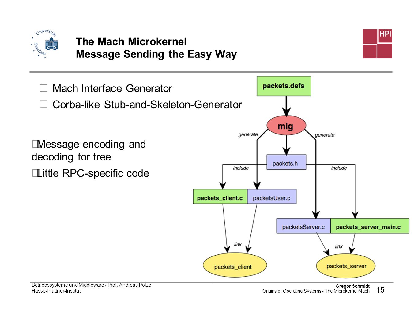 The Mach Microkernel Message Sending the Easy Way