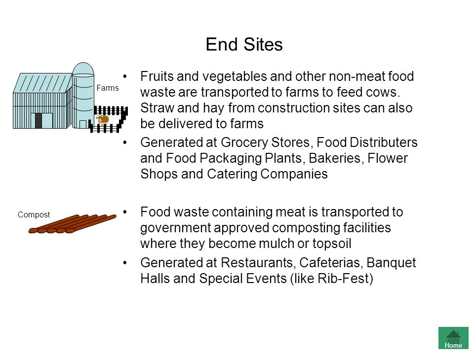 End Sites Farms.