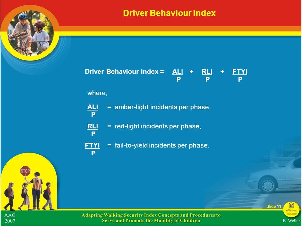 Driver Behaviour Index