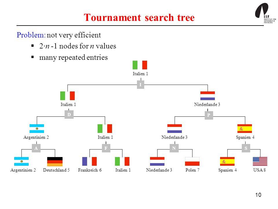 Tournament search tree