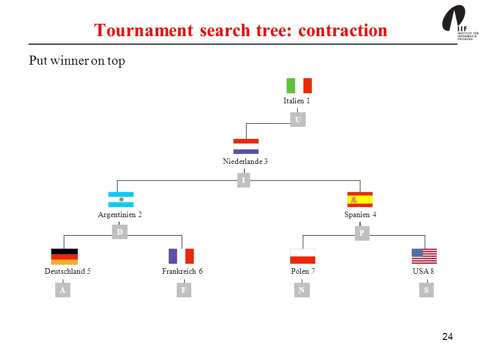 Tournament search tree: contraction