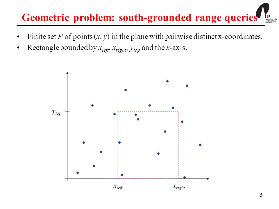 Geometric problem: south-grounded range queries