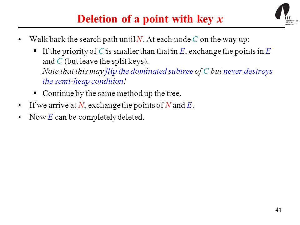 Deletion of a point with key x
