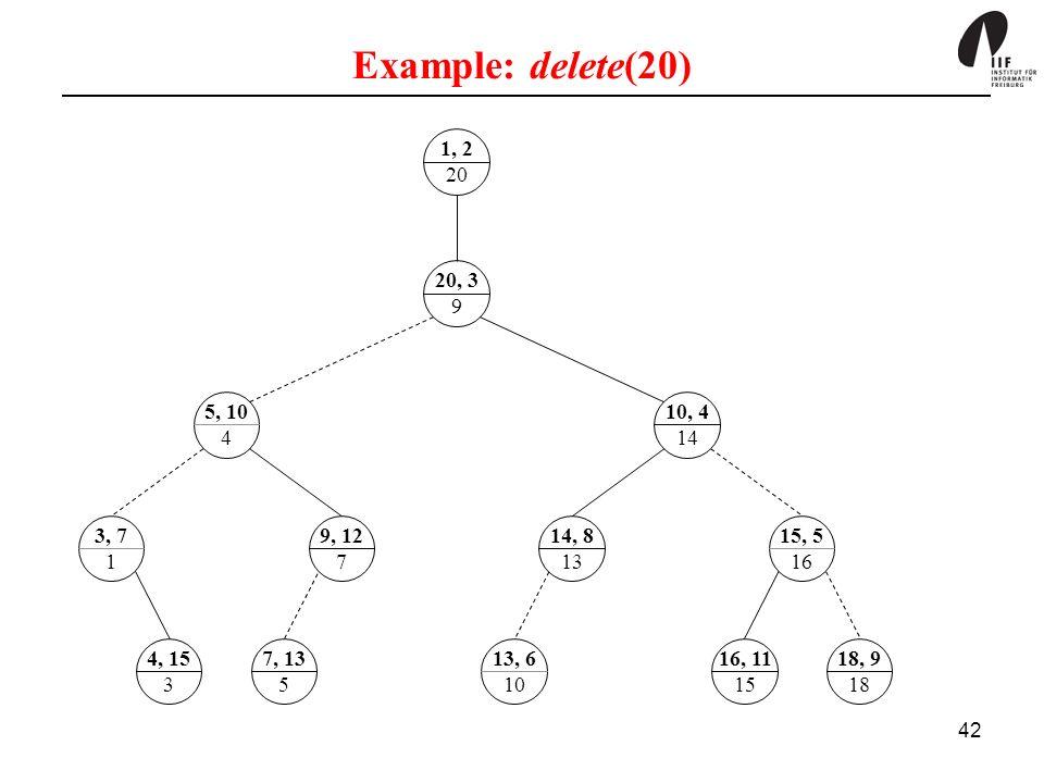 Example: delete(20) 1, 2. 20. 20, 3. 9. 5, 10. 4. 10, 4. 14. 3, 7. 1. 9, 12. 7. 14, 8. 13.