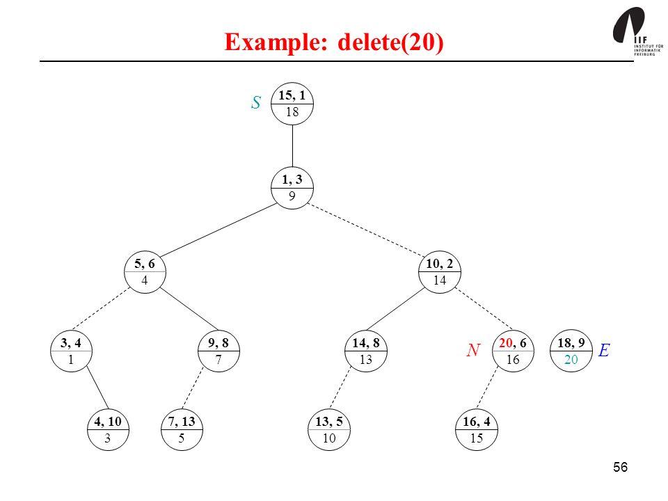 Example: delete(20) 15, 1. 18. S. 1, 3. 9. 5, 6. 4. 10, 2. 14. 3, 4. 1. 9, 8. 7. 14, 8.