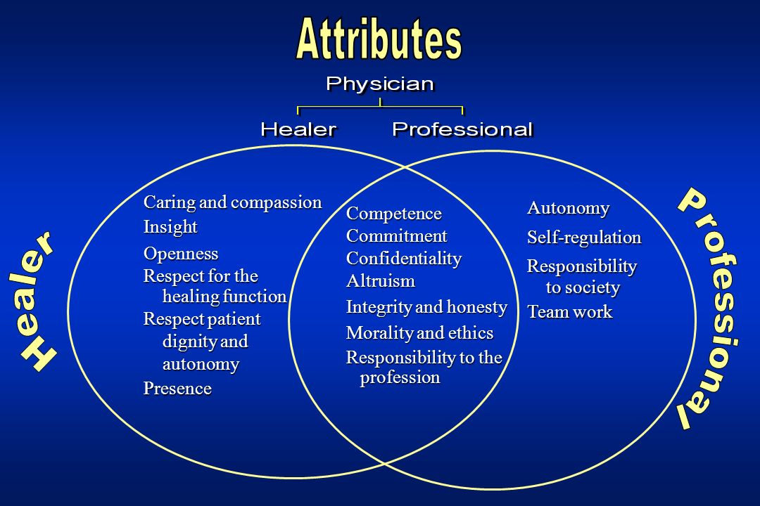 Attributes Professional Healer Caring and compassion Insight Openness