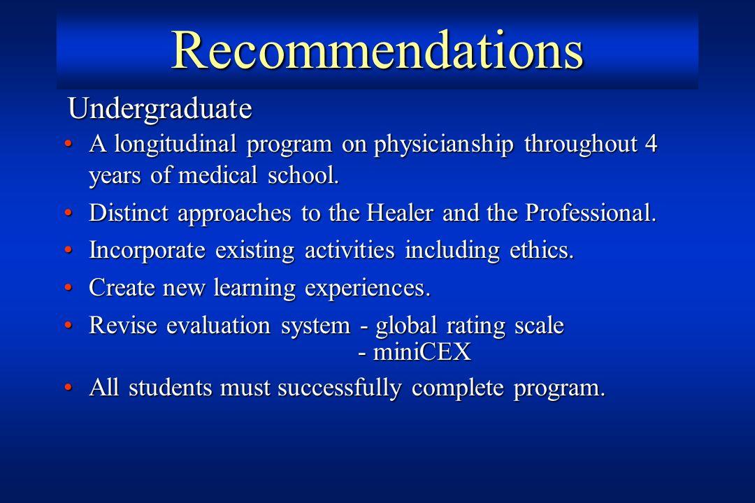 Recommendations Undergraduate
