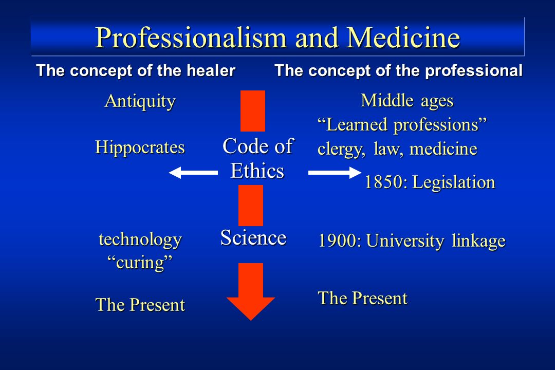 The concept of the healer The concept of the professional