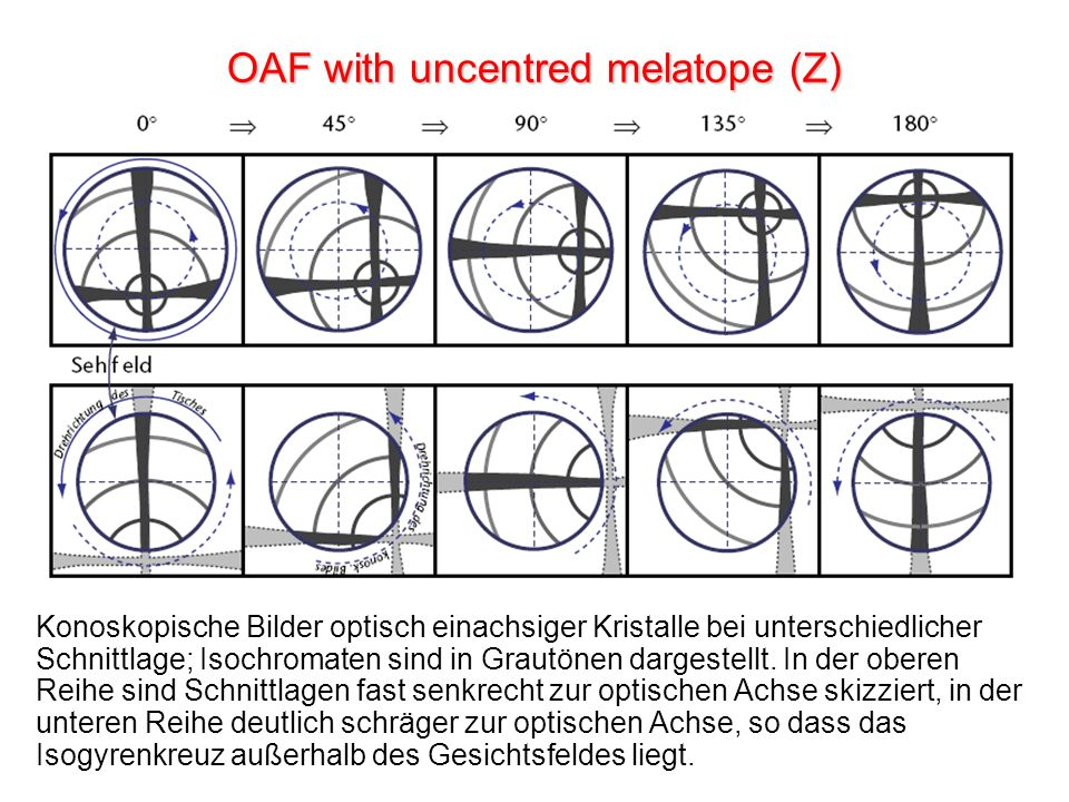 OAF with uncentred melatope (Z)