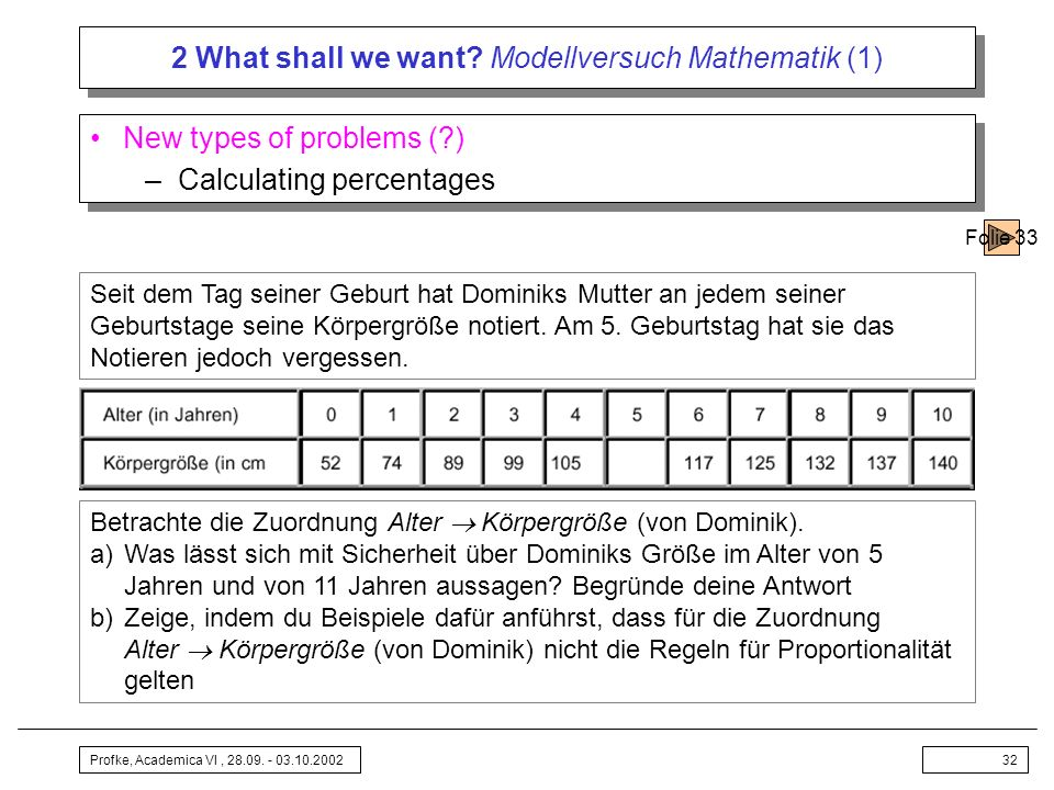 2 What shall we want Modellversuch Mathematik (1)