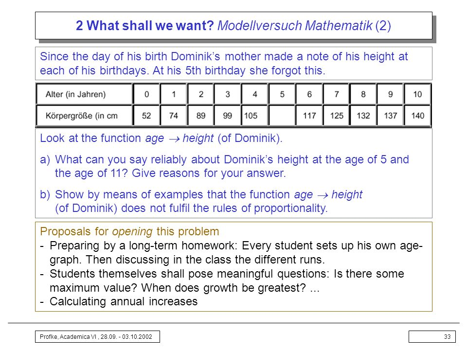 2 What shall we want Modellversuch Mathematik (2)