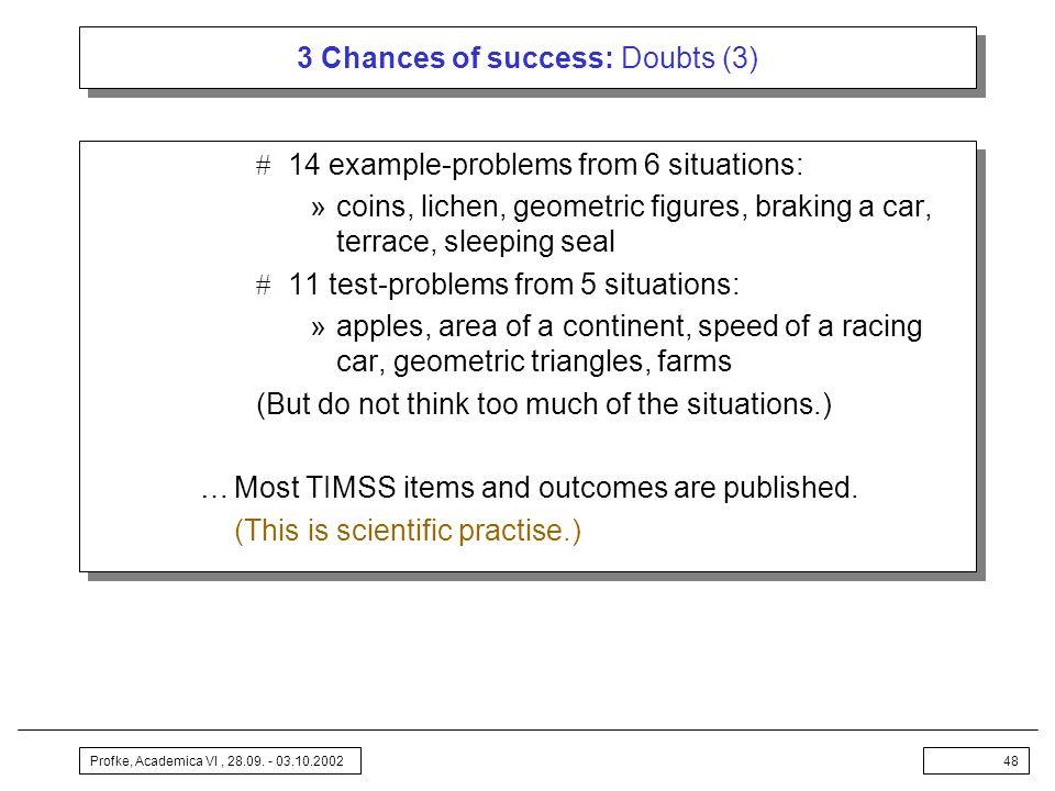 3 Chances of success: Doubts (3)