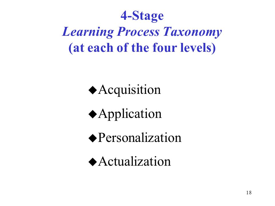 4-Stage Learning Process Taxonomy (at each of the four levels)