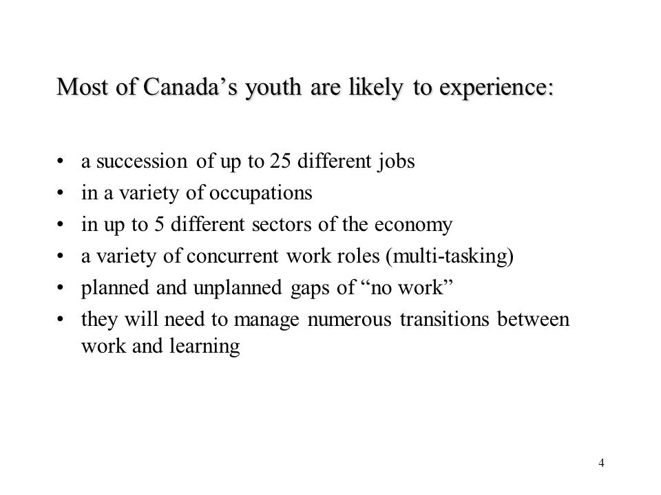 Most of Canada's youth are likely to experience: