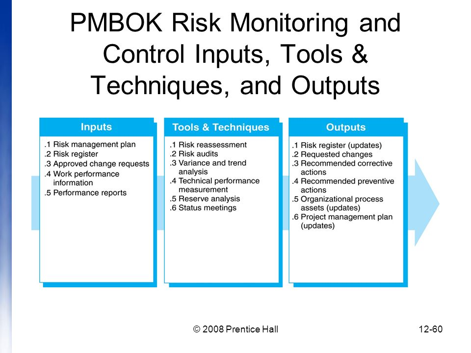 monitoring risk in project management Project managers as well as real estate developers, a consideration of the risk  management process is worthwhile  a risk management system in construction  projects must be oriented to the  and persons responsible for the risk  monitoring.