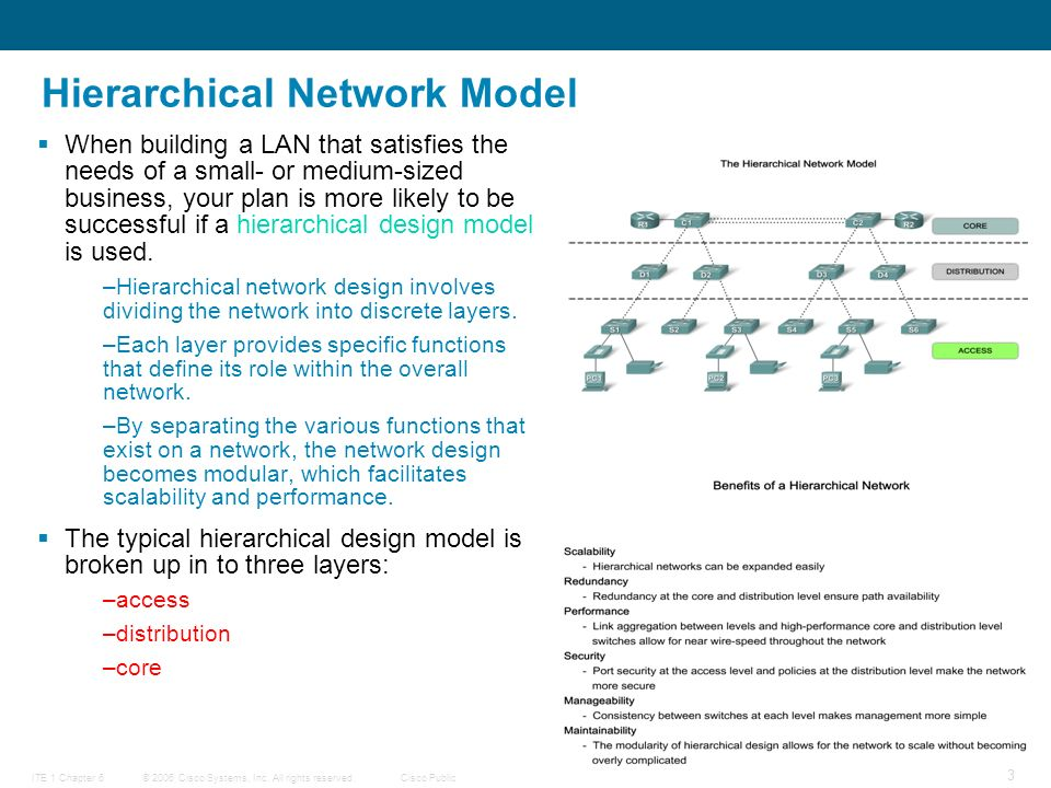 benefits of a hierarchical network Figure 1 shows an example of a hierarchical campus network design using building blocks figure 1 hierarchical campus network design using building blocks.