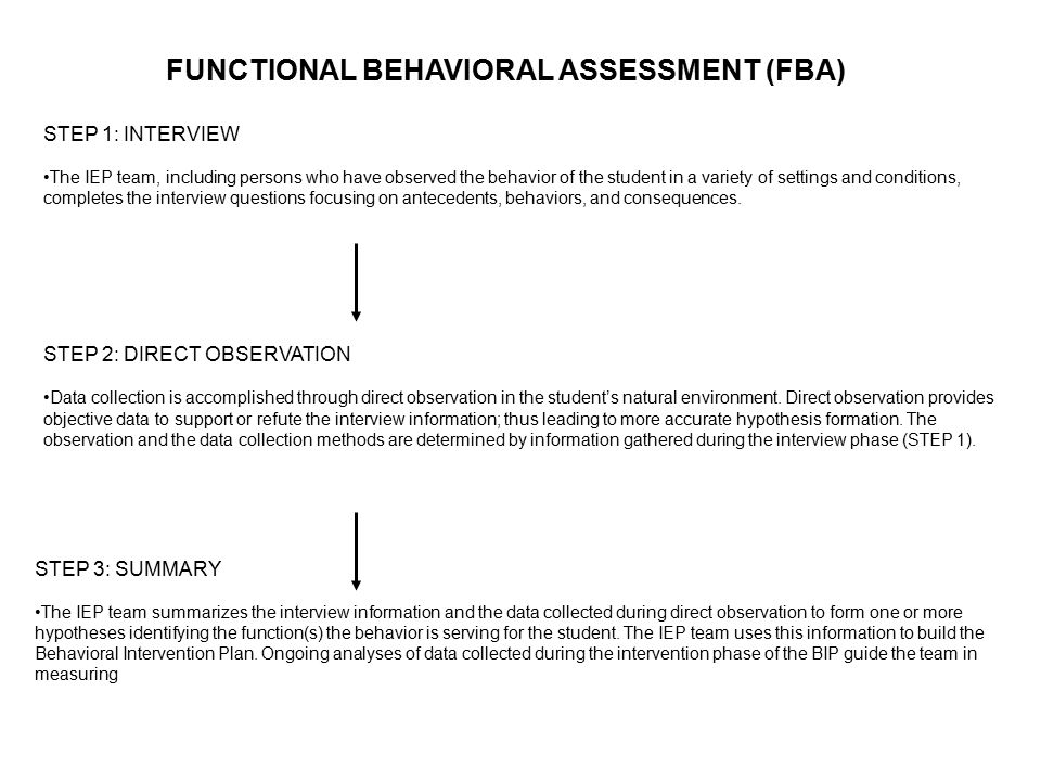 functional behavioral assessment Pbisworld tier 2 interventions are more targeted and individualized behavior strategies functional behavior assessments (fba) are an effective way to discover and analyze the purpose and functions of behaviors so appropriate interventions can be applied.