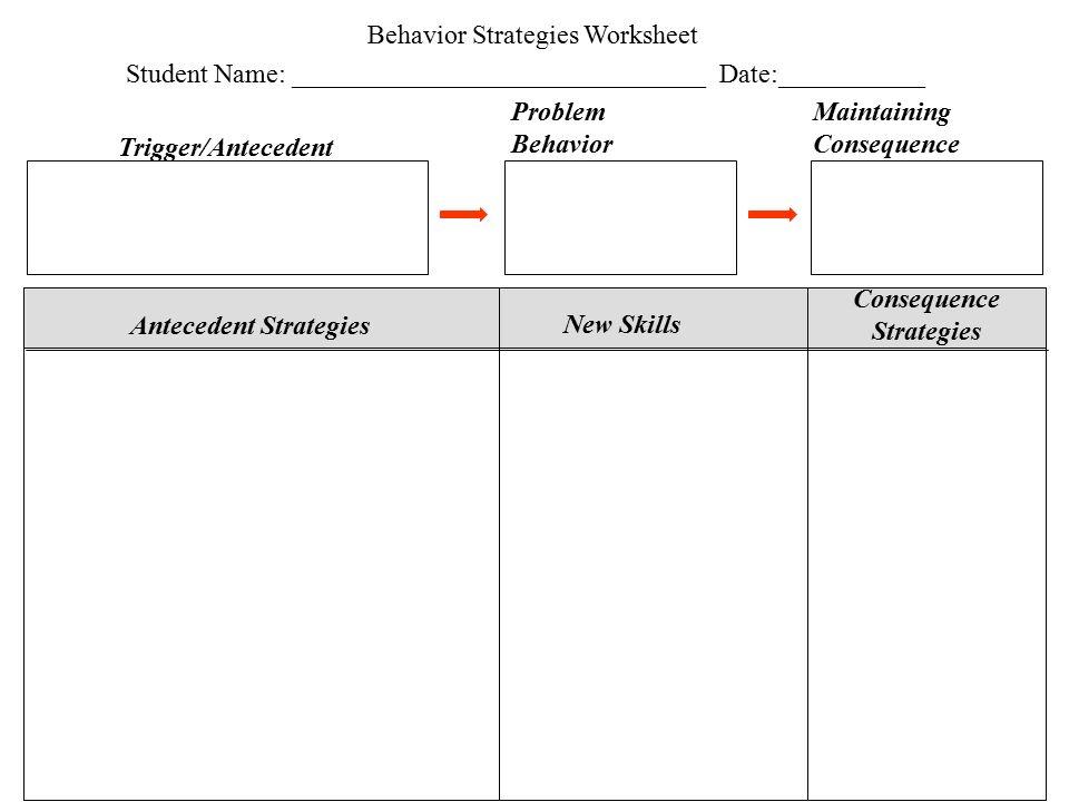 functional behavior assessment ppt download. Black Bedroom Furniture Sets. Home Design Ideas