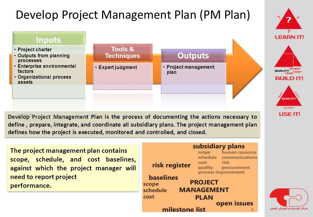 Pmp 174 Exam Preparation Course Ppt Video Online Download