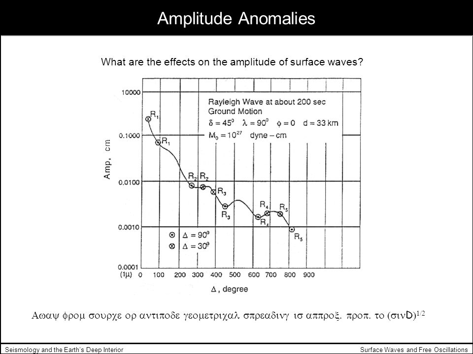 Amplitude Anomalies What are the effects on the amplitude of surface waves