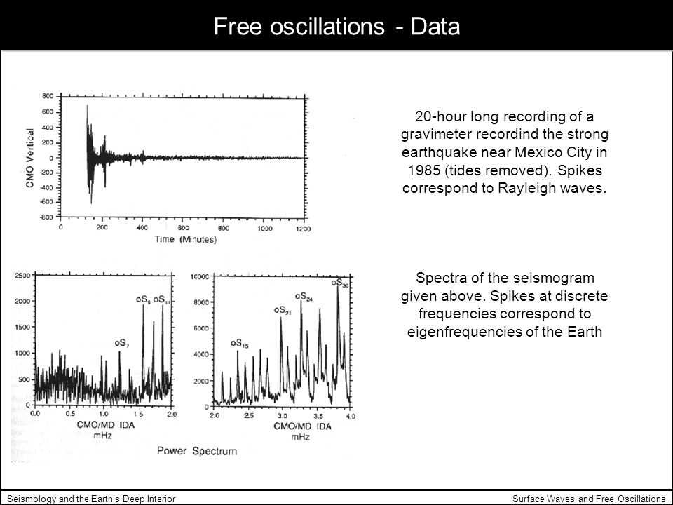 Free oscillations - Data