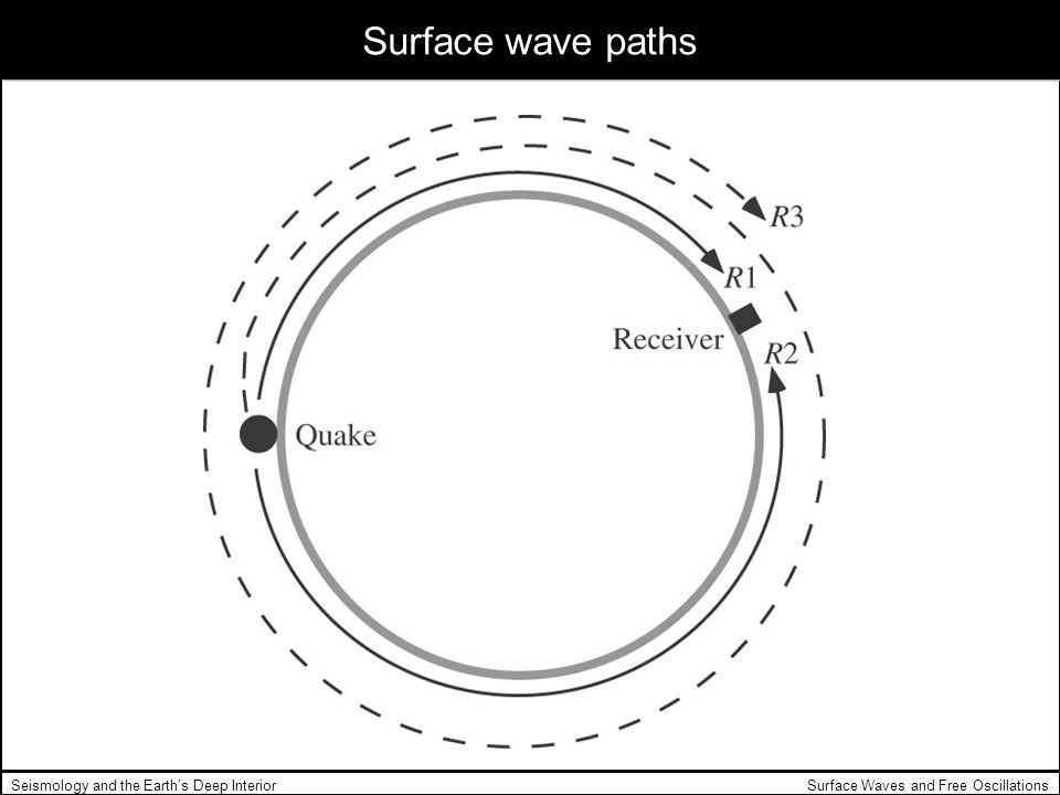 Surface wave paths Seismology and the Earth's Deep Interior