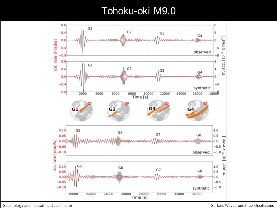 Tohoku-oki M9.0 Seismology and the Earth's Deep Interior