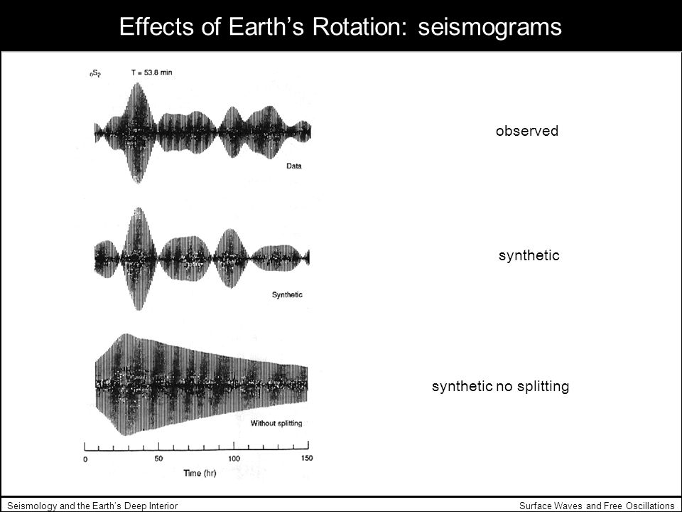 Effects of Earth's Rotation: seismograms