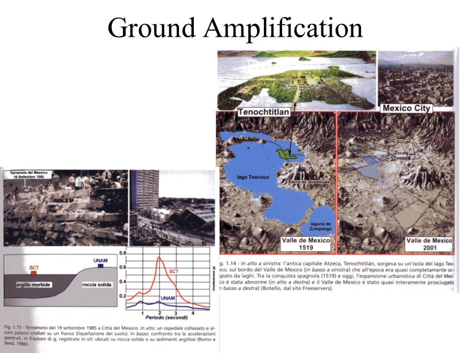 Ground Amplification