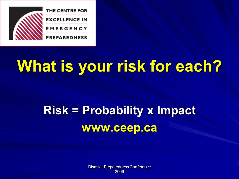 What is your risk for each