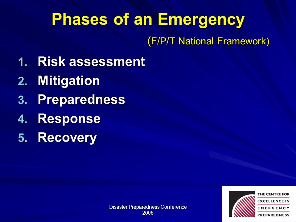 Phases of an Emergency (F/P/T National Framework)