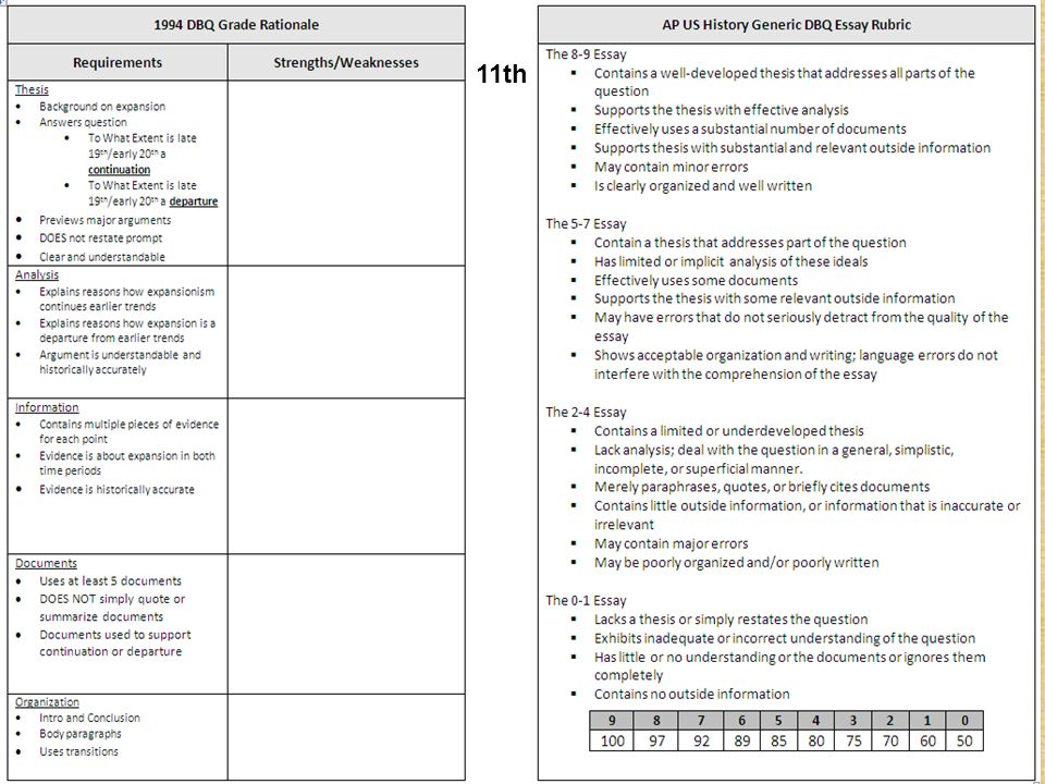 persuasive essay rubric doc